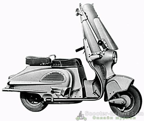 История развития скутеров Honda