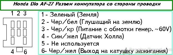 Распиновка коммутатора Dio 27