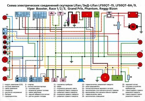 Схема для китайского скутера