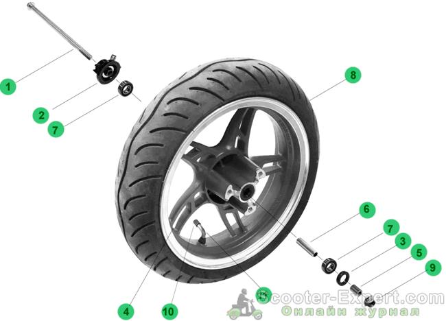 Устройство колеса скутера