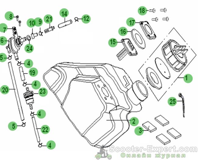 Устройство бензобака скутера